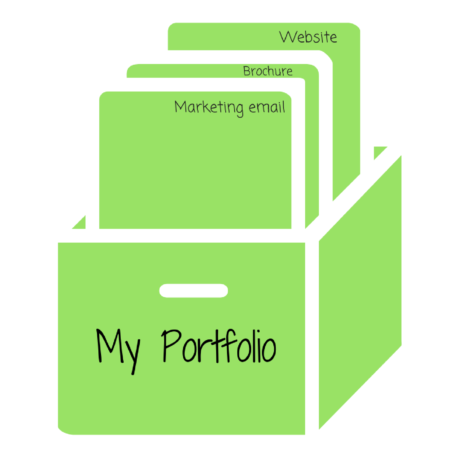 business writing portfolio By taking the business writing class at uncw online, my learning capabilities in terms of presenting and writing for the business environment have exceeded my expectations.